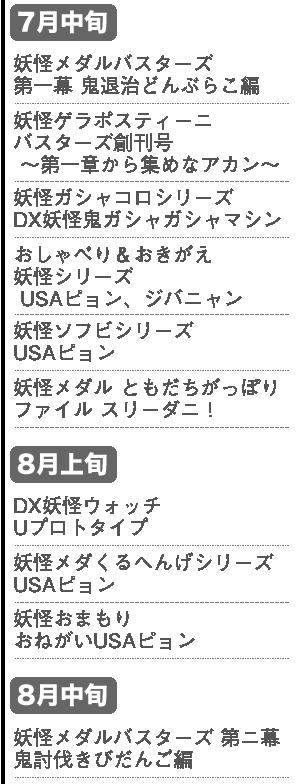 関連グッズの時系列発売スケジュール
